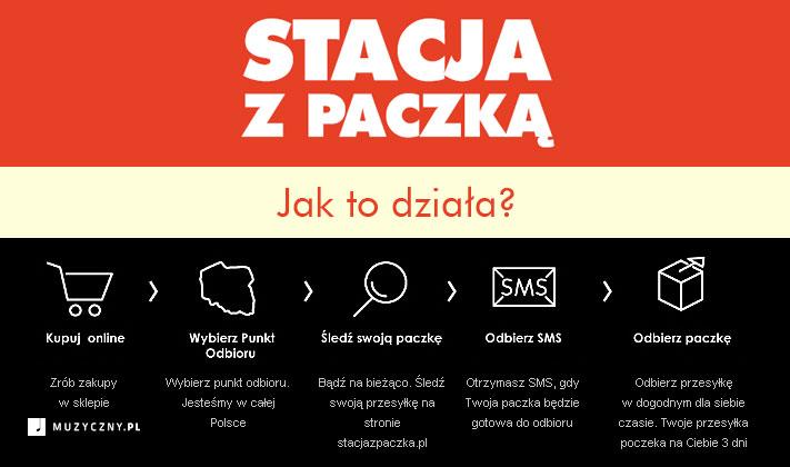 stacjazpaczka-jak-to-dziala (1)